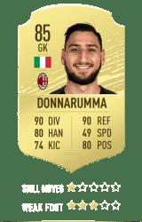 Donnaruma FUT 20