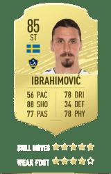 Ibrahimovic FUT 20