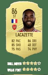 Lacazette FUT 20