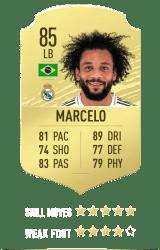 Marcelo FUT 20