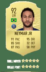 Neymar FUT 20