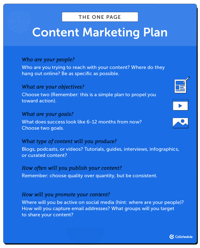 10 Marketing Plan Samples to Build Your Strategy With 10 Templates