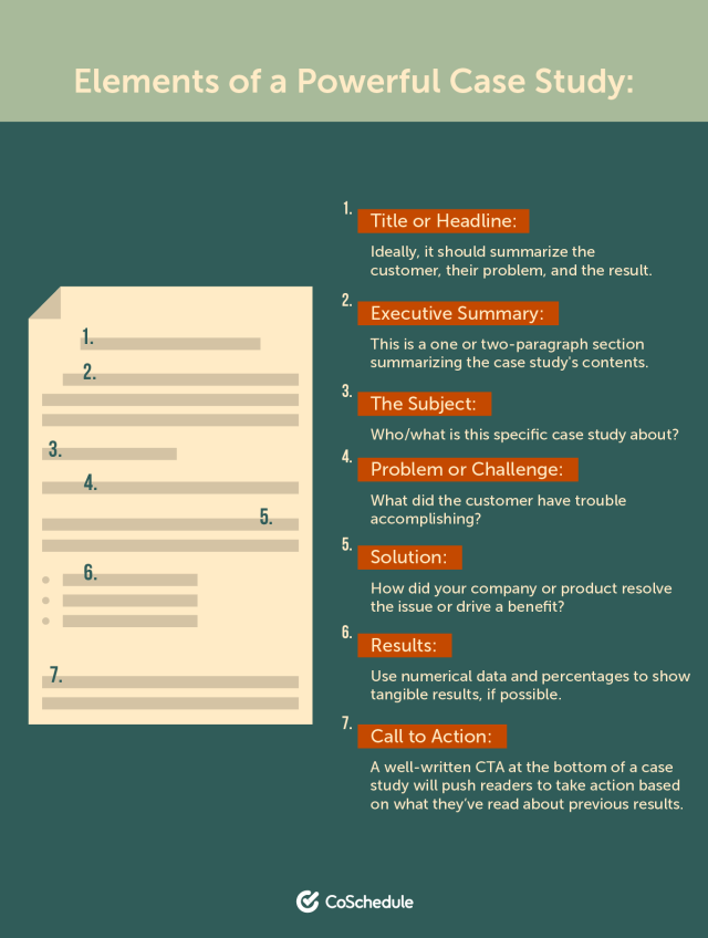 How to Write Case Studies With 224+ Examples and 24 Templates