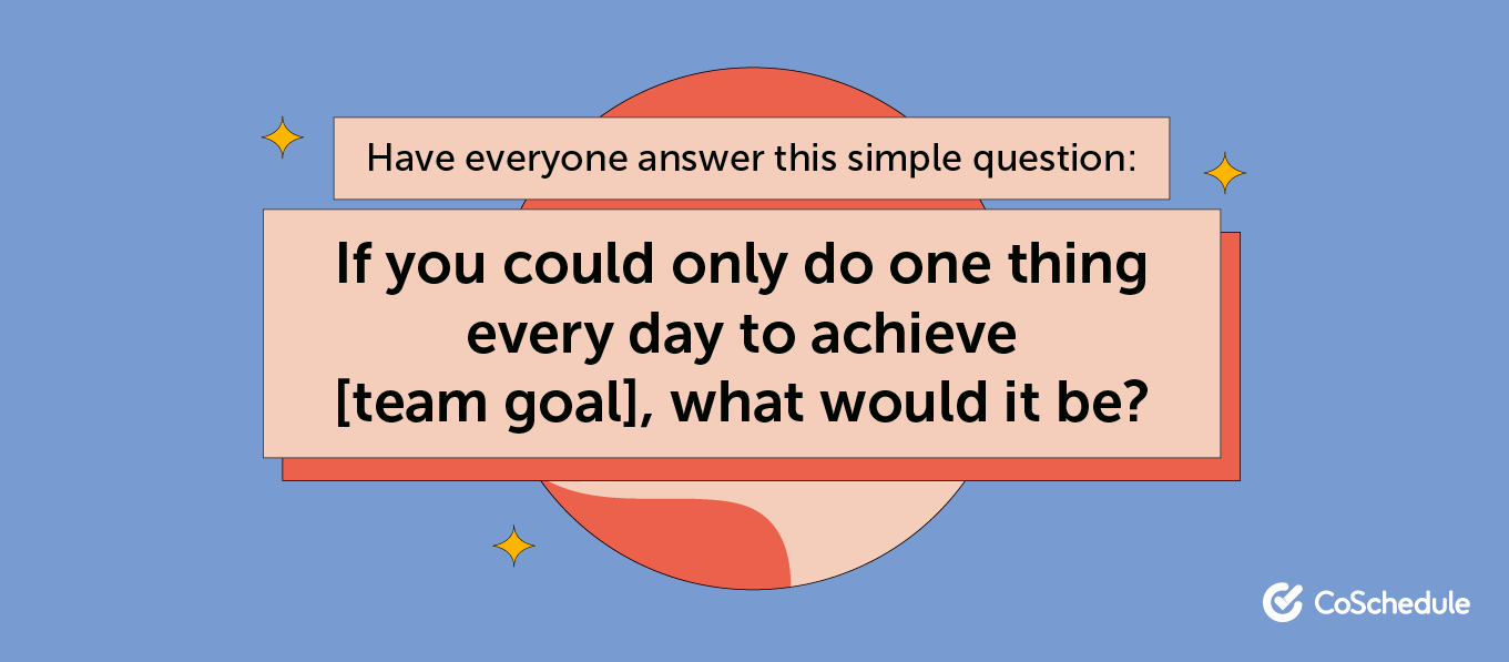 Achieve your goals with this simple question