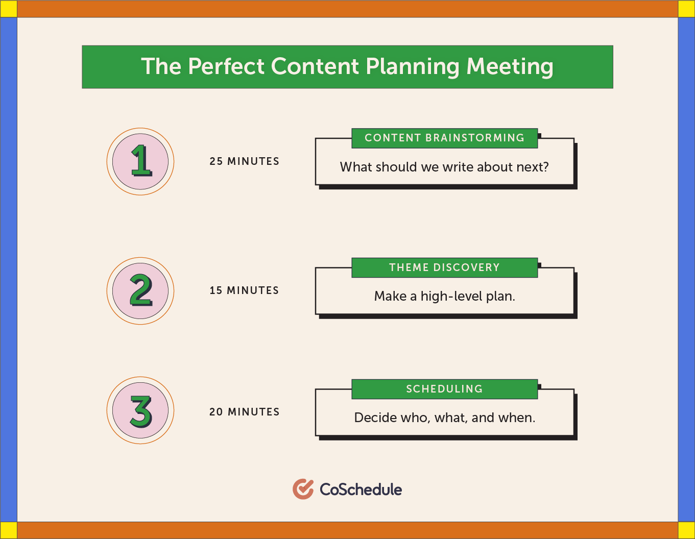 The perfect content planning meeting
