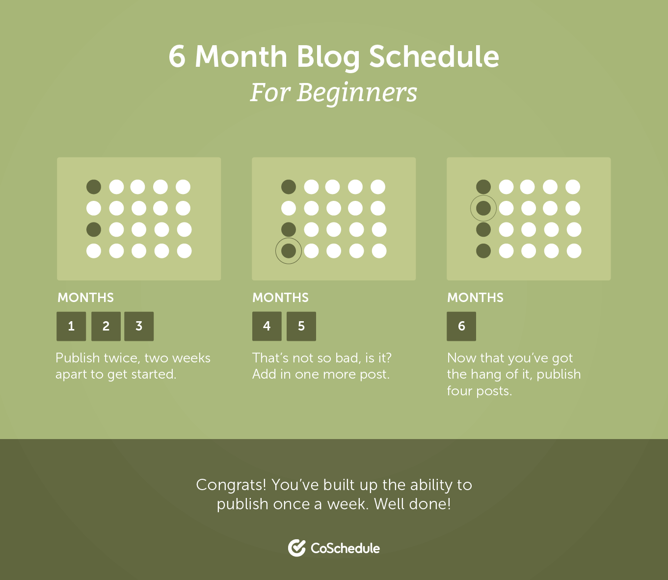 6 month blog schedule for beginners
