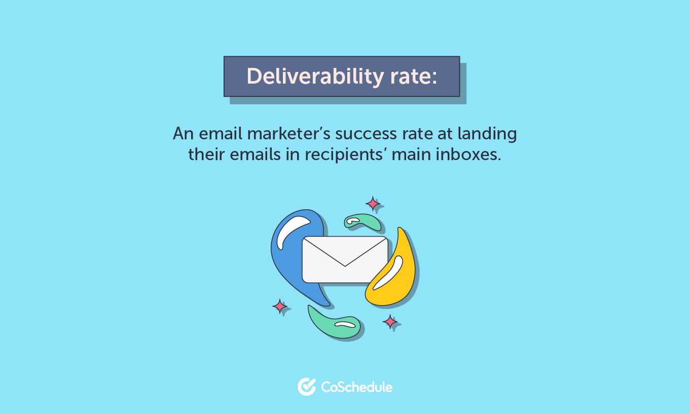 What is deliverability rate?