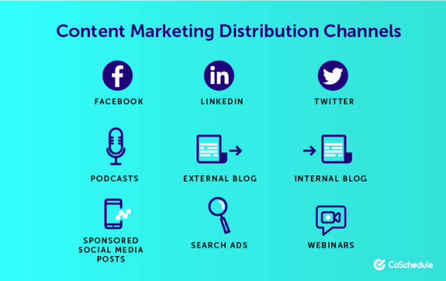Increase Your Traffic + Get Better Results With This Content Distribution Strategy (How Content Marketing Can Help Business Growth )-CoSchedule