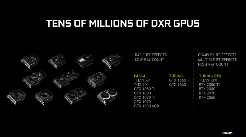 Nvidia is bringing ray-tracing to older GTX cards 5