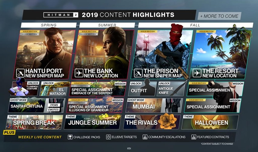 Hitman 2 2019 roadmap