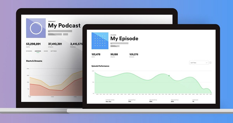 Spotify testing a new feature to encourage people to make podcasts 2