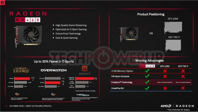 AMD-RX-470-vs-NVIDIA-GTX-1050-Ti-4-900x509