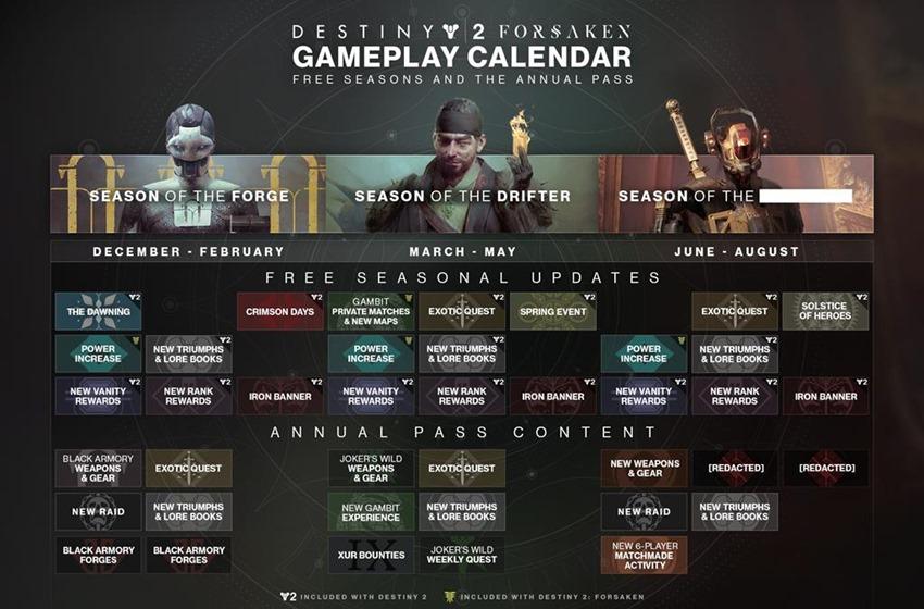 Destiny 2 Annual pass (1)