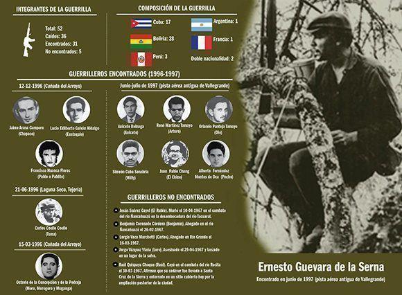 Infografía: Multimedia Escambray.