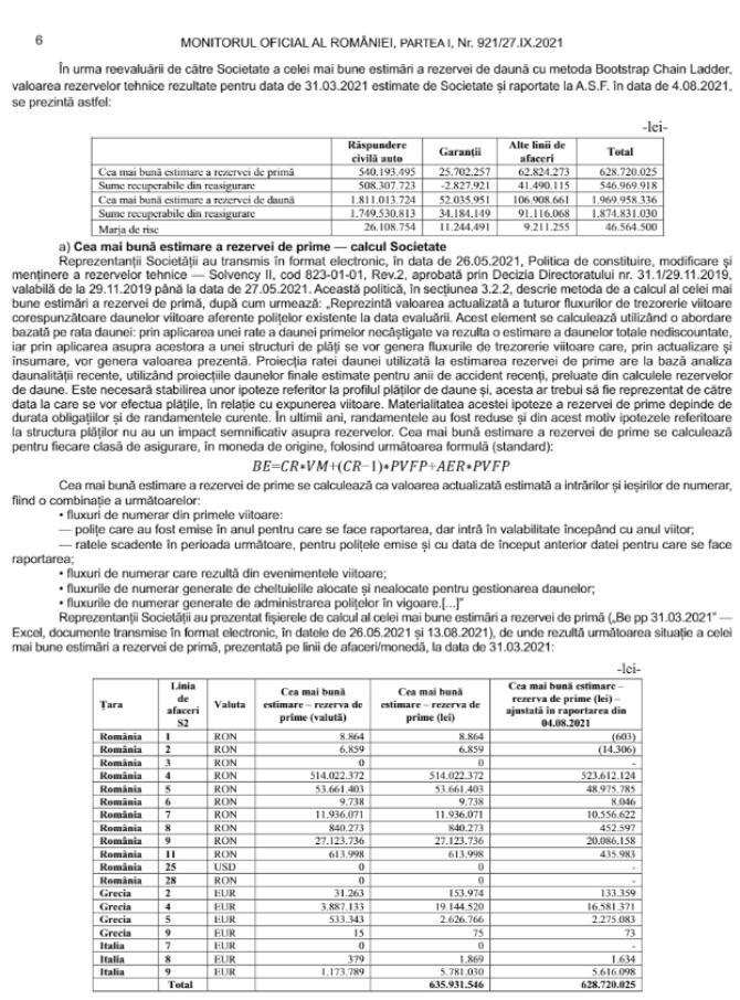 4. -imagine fara descriere- (insolventa-city-insurance--publicata-in-monitorul-oficial-2_58963100.jpg)