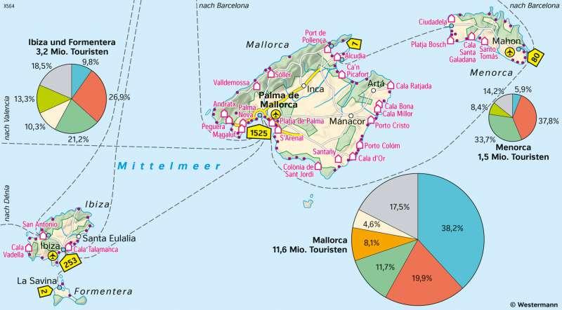 balearen spanien tourismus