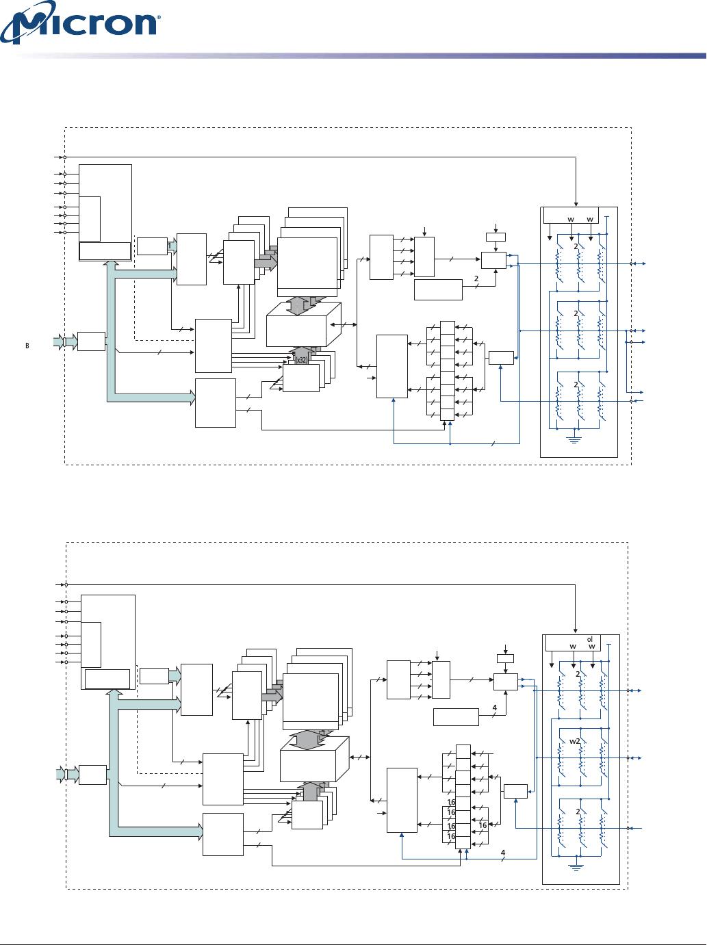 Mt47hxx X M4 8 16 Datasheet