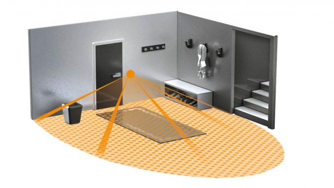 So schließen Sie einen Bewegungssensor an eine Glühbirne an: Schemata, Anschluss, Setup und Installation