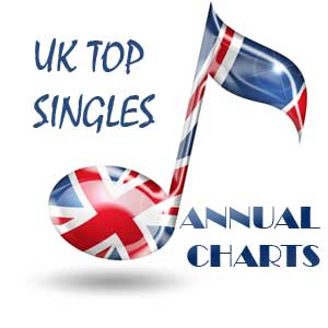 UK Top Singles Annual Charts