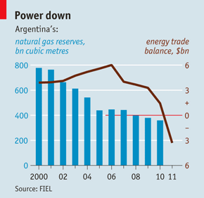 exportaciones netas de combustibles