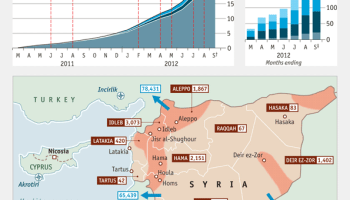 News Round Up 14 Aug 2012 Syria Comment