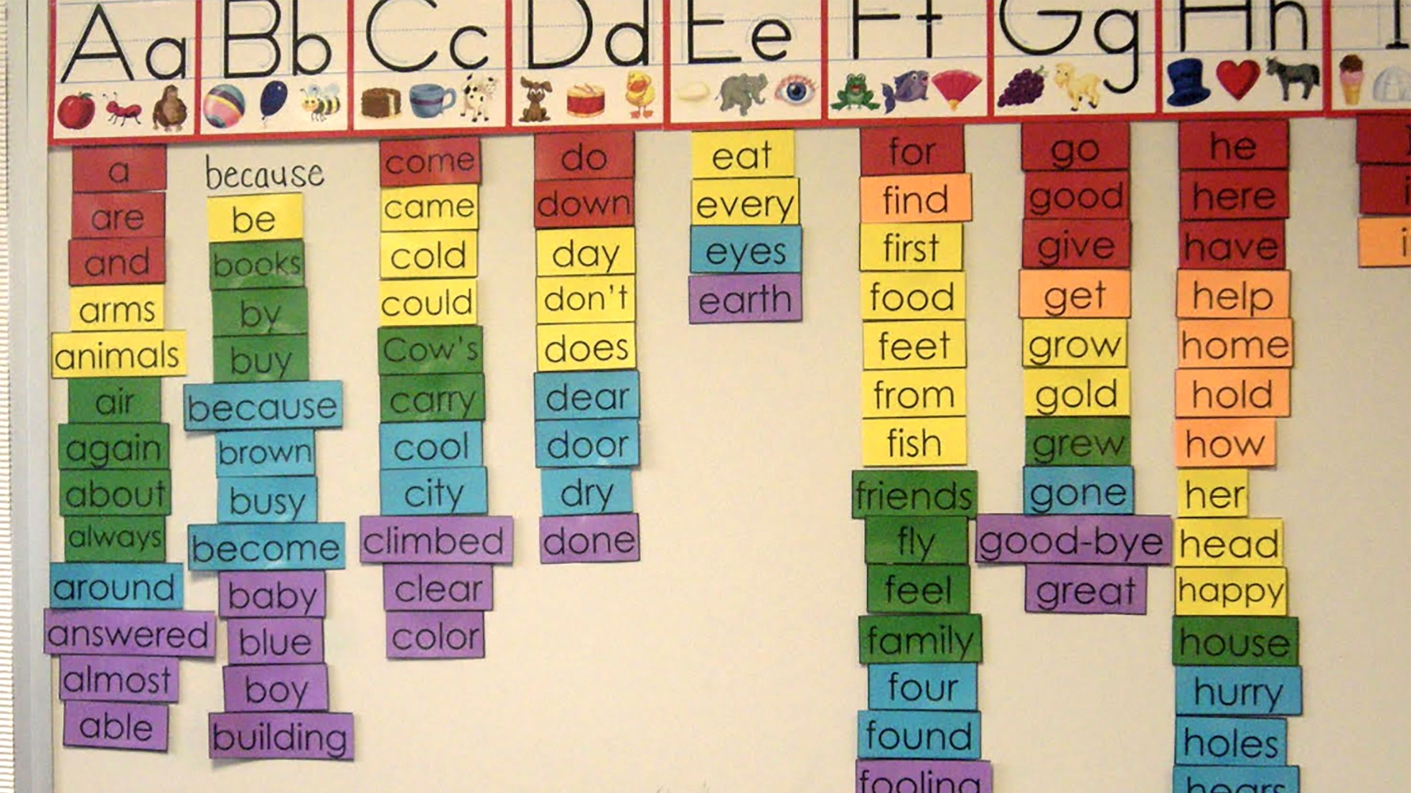 5 Steps To Building A Better Word Wall