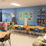 Dos And Don Ts Of Classroom Decorations Edutopia
