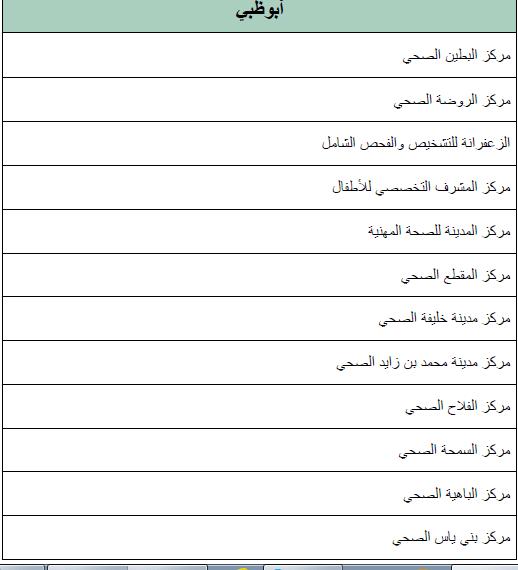 تعرف إلى 33 مركزا صحيا في أبوظبي توفر تطعيم الإنفلونزا مجانا