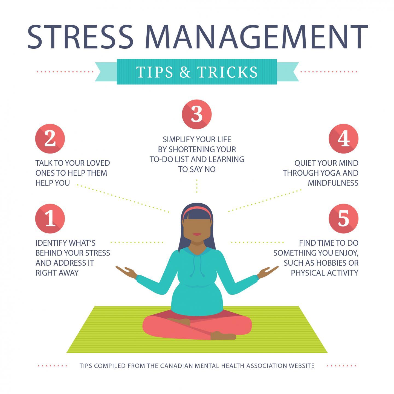 Stress Management Tips Amp Tricks Image