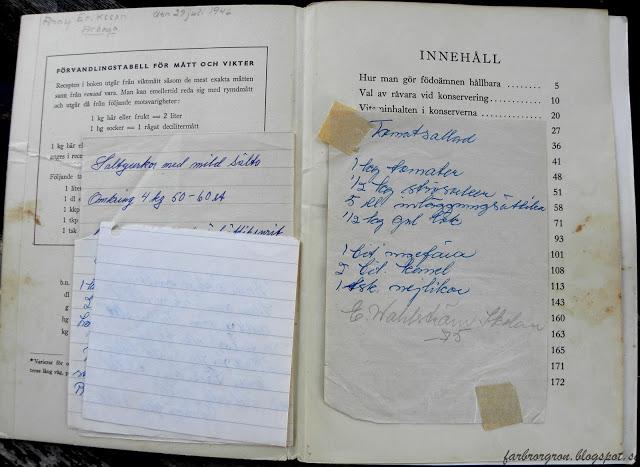 Mormor Annys konserveringsbok