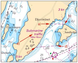 Ubåtsområde
