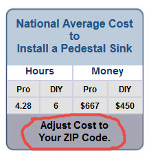 National Average Cost to Install a Pedestal Sink