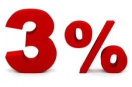 3 percent down payment mortgage