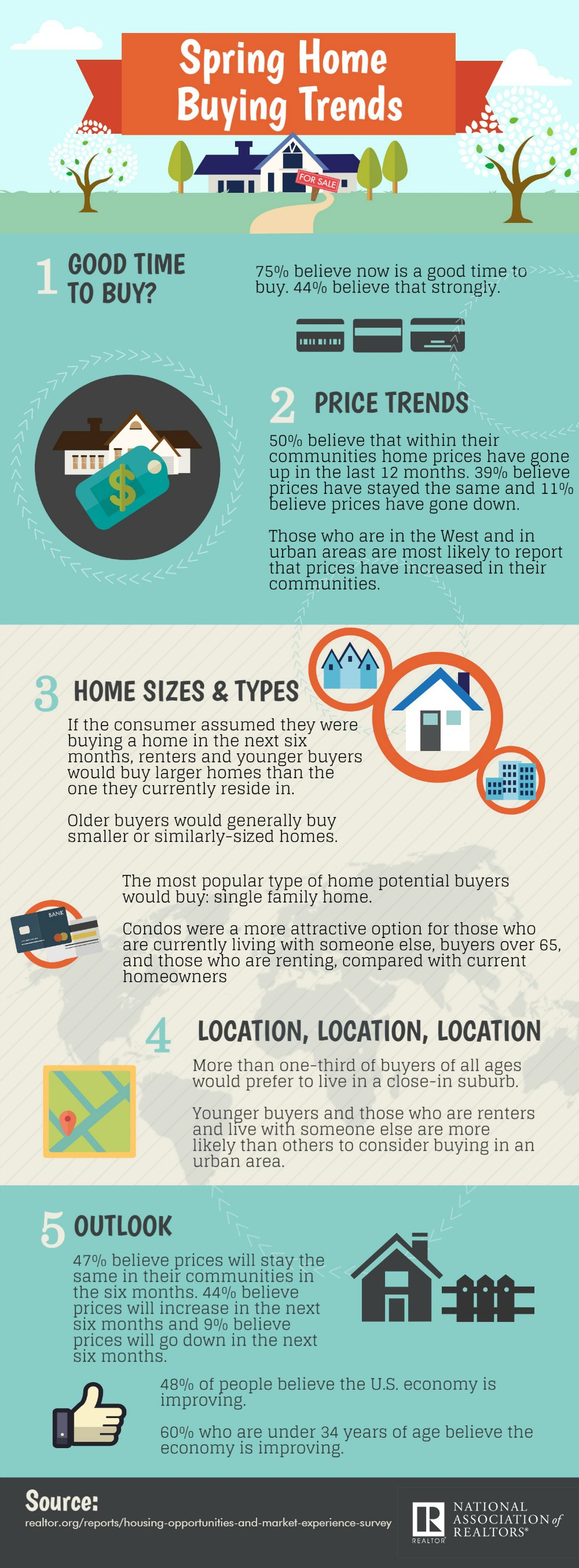 2016-spring-home-buying-trends-infographic