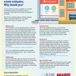 Should You Trust Zillow and Trulia Real Estate Estimates?