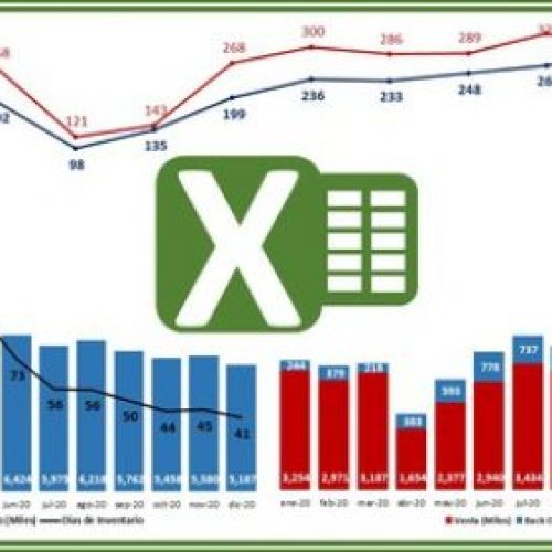 Cadena de suministro y análisis de datos con Excel