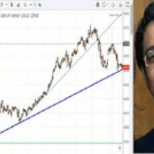 Simple Stock Trading Techniques Level 1