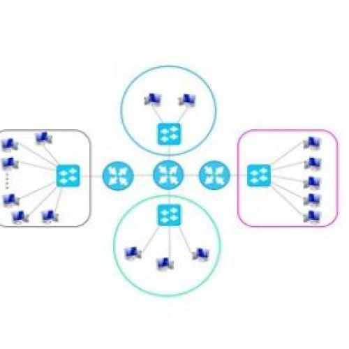Subnetting for Absolute Beginners