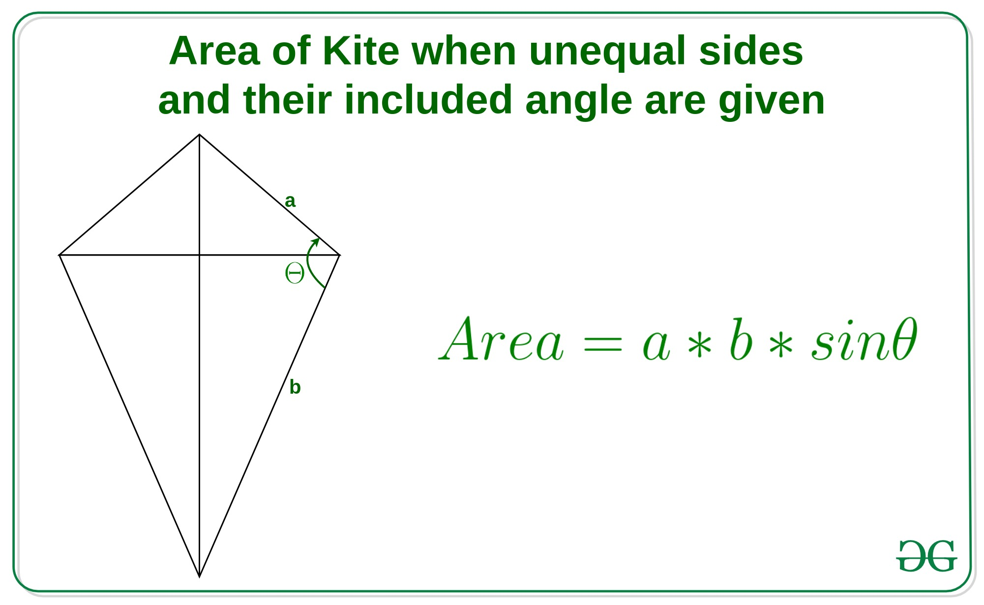 Program To Calculate The Area Of Kite
