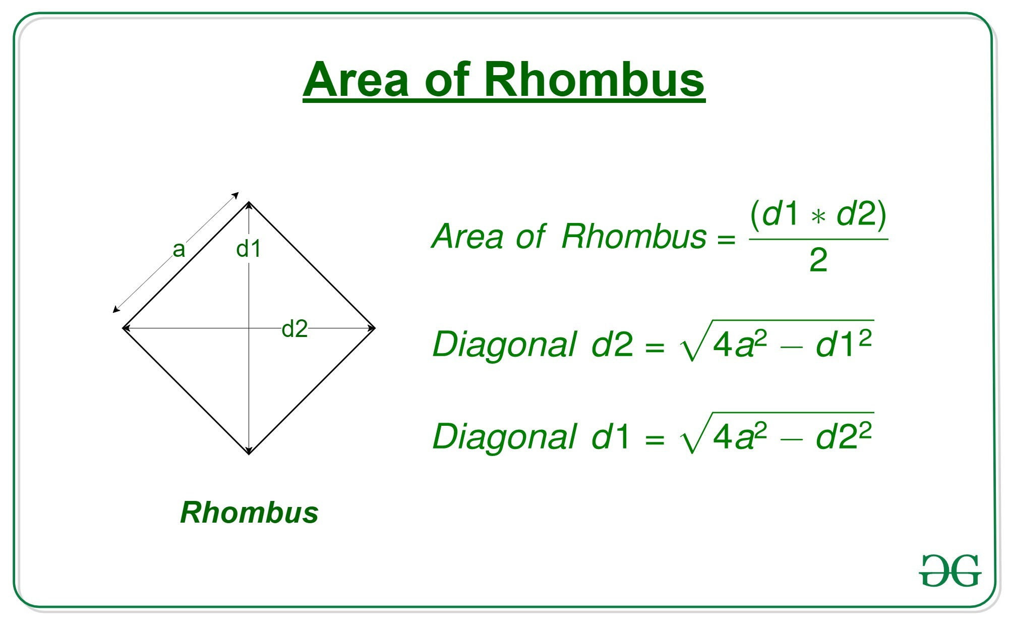 Program To Calculate Area Of A Rhombus Whose One Side And