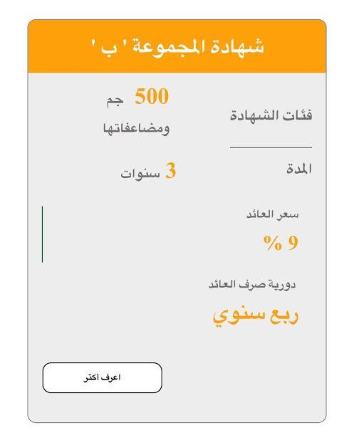 اسعار الفائدة فى مصر لشهر فبراير 2021