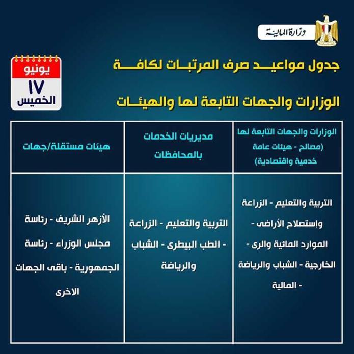 June 17 salaries