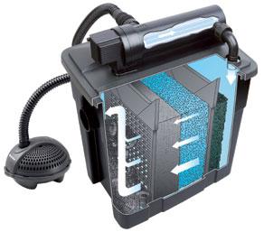 filtre bassin avec lampe uv