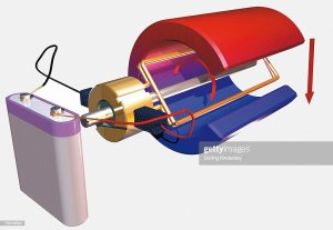 Diagram Of A Dc Electric Motor And Battery Stock