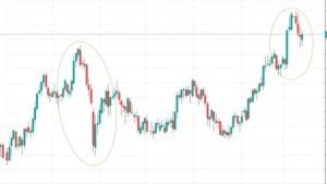 Dwayne Henne explains the stock market's recent fluctuations
