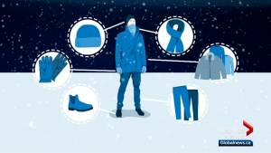 Extreme cold hazards: wind chill, frostbite and hypothermia