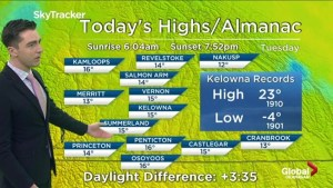 Kelowna Weather Forecast: April 16