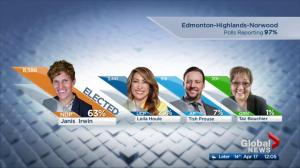 NDP MLA-elect expresses concern for LGBTQ community after UCP win