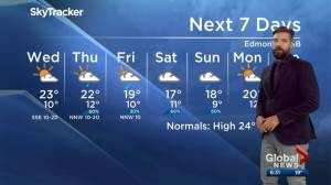 Global Edmonton weather forecast: Aug. 6
