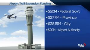 Calgary's Airport Trail expansion plan